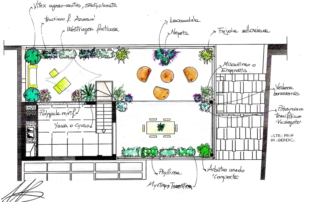 progettazione giardini e garden design Orosei
